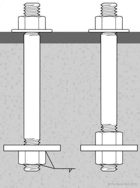 Plates Light Pole Anchor Bolts